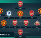 Worst Premier League Team of the Week