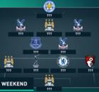 EPL Team Of The Week 2015-2016 สัปดาห์ที่ 14