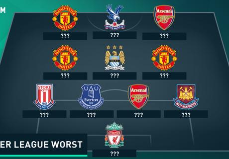 Os piores da semana na Premier League