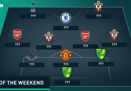 EPL Team Of The Week 2015-2016 สัปดาห์ที่ 31