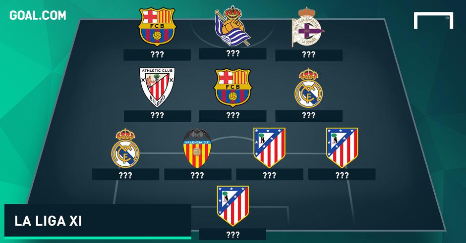 la liga group table