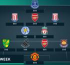 Premier League Team of Midweek