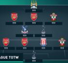 EPL Team Of The Week 2015-2016 สัปดาห์ที่ 8