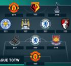 EPL Team Of The Week 2015-2016 สัปดาห์ที่ 6