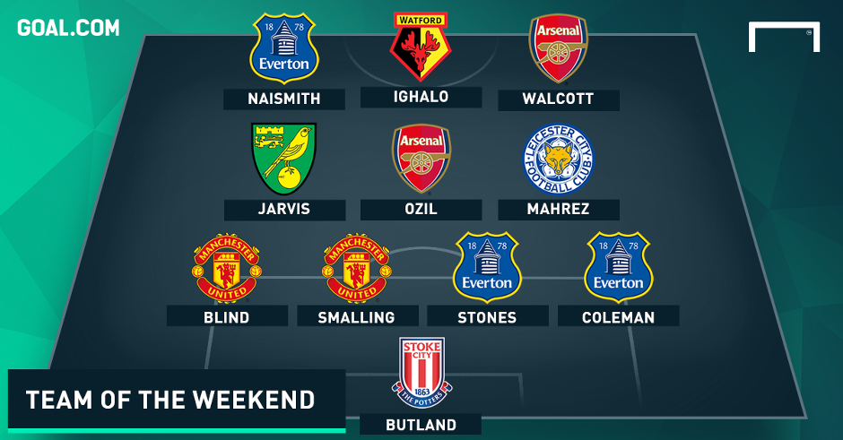 Team of the Weekend revealed 14092015