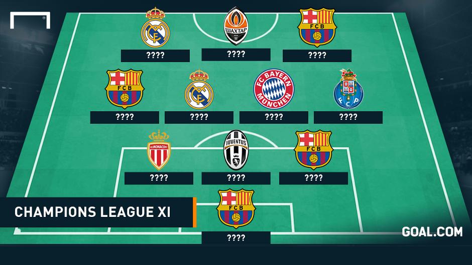latest champion league scores