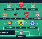 EPL Team of the week ประจำสัปดาห์ที่ 26