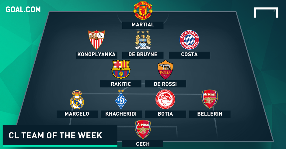 Champions League Team of the Week - Goal.com