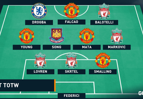 Worst PL & FA Cup Team of the Week