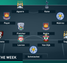 EPL Team Of The Week 2015-2016 สัปดาห์ที่ 29