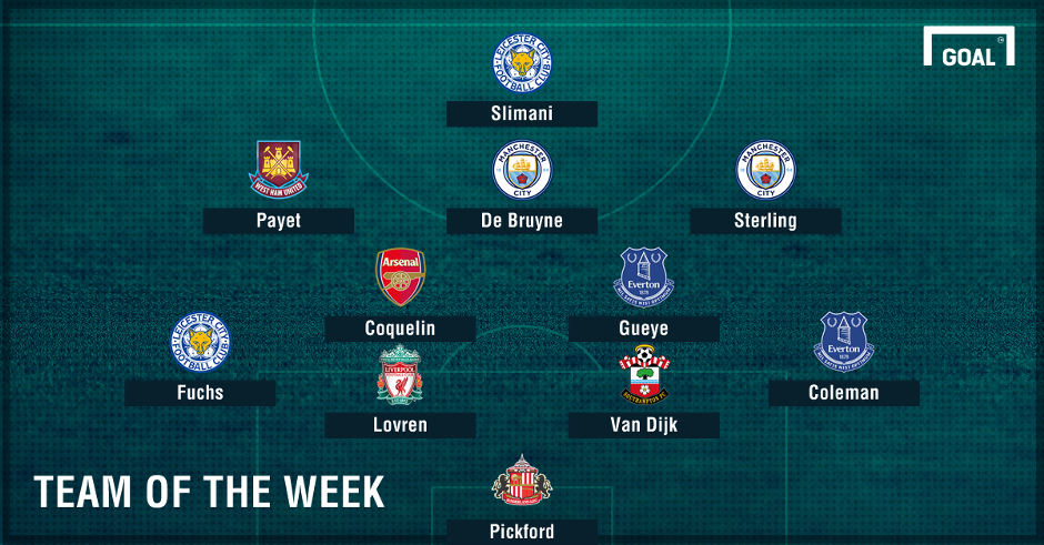 Premier League Team of the Week 190916