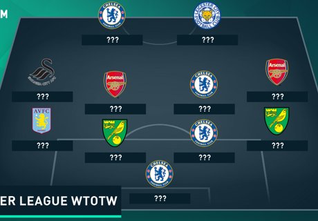 Premier League Worst Team of Week
