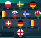 Best XI : ทีมยอดเยี่ยม ยูโร 2016 รอบคัดเลือก