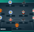 Premier League Team of the Weekend