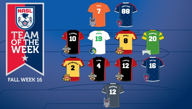 Scott Goodwin and Nacho Novo Named to the NASL Team of the Week