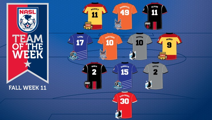 Sandoval and Martinez Named to the NASL Team of the Week