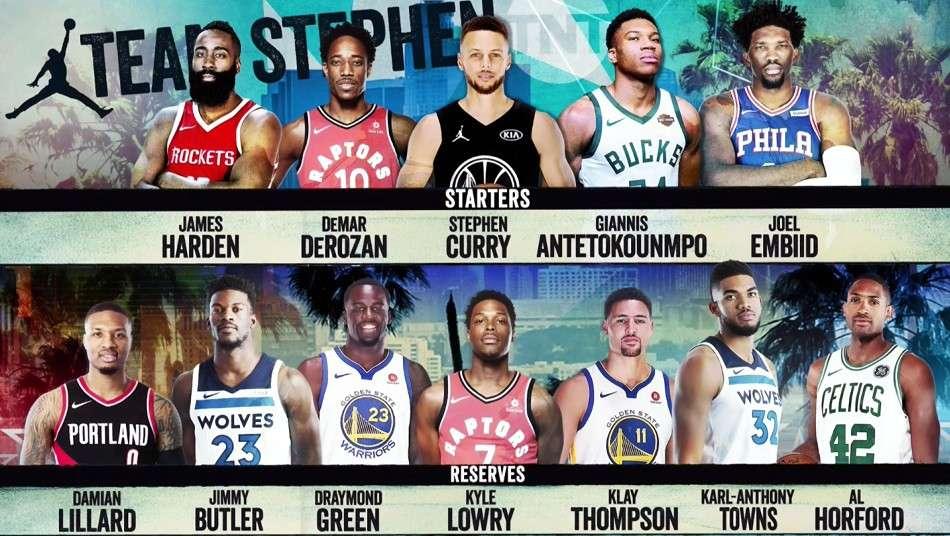NBAオールスター2018ロスター決定