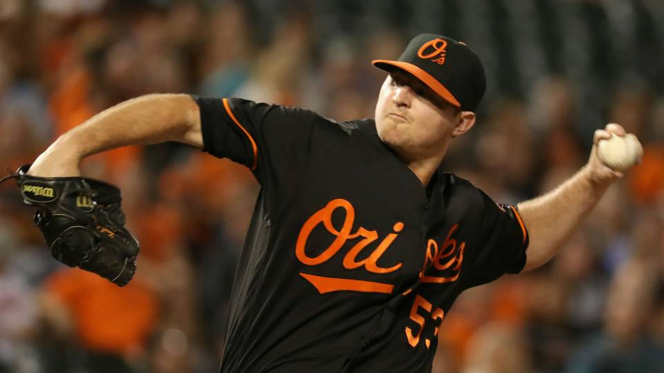 Image result for Zach Britton