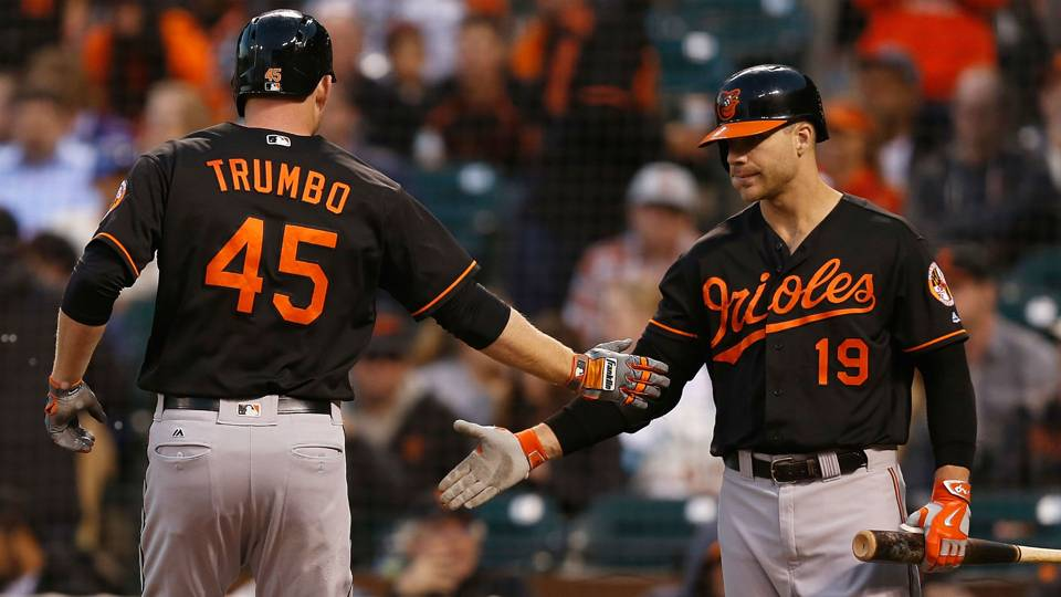 Chris Davis, Mark Trumbo