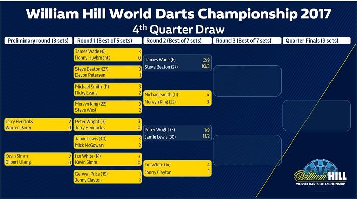 world matchplay darts draw