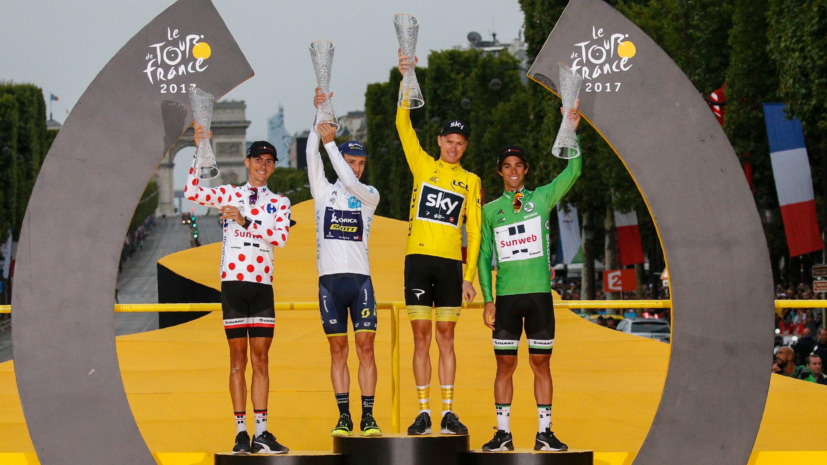 Trikots Tour De France
