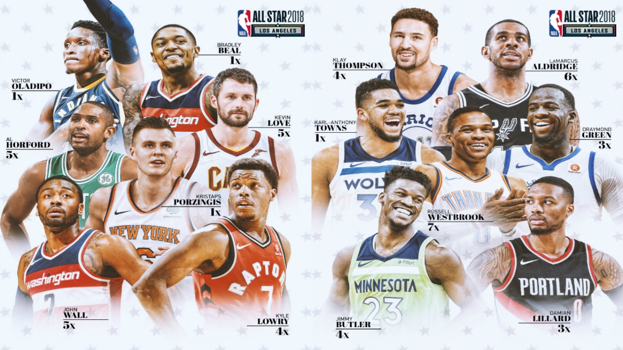 2018 NBA All-Star Game: Reserves announced for Los Angeles ...
