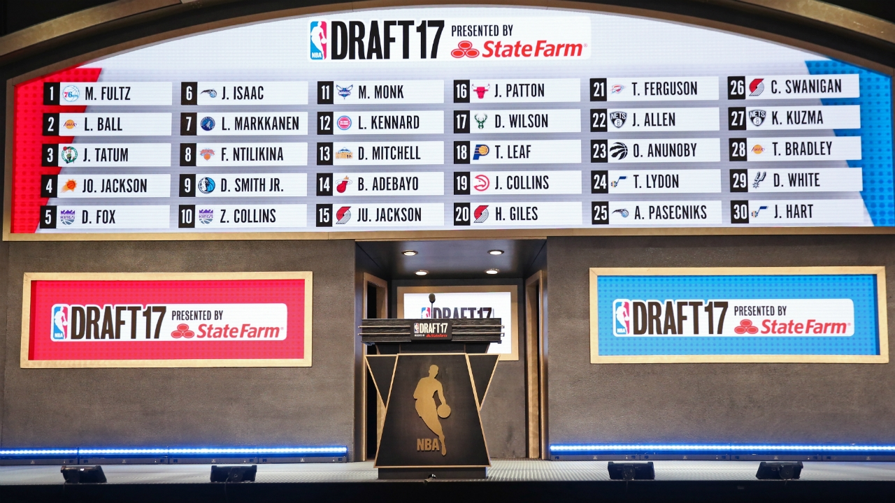 When is 2018 NBA Draft lottery? Best odds for No. 1 pick ...