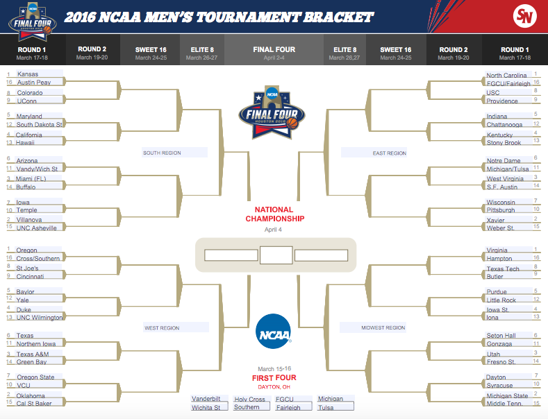 printable march madness bracket - photo #33