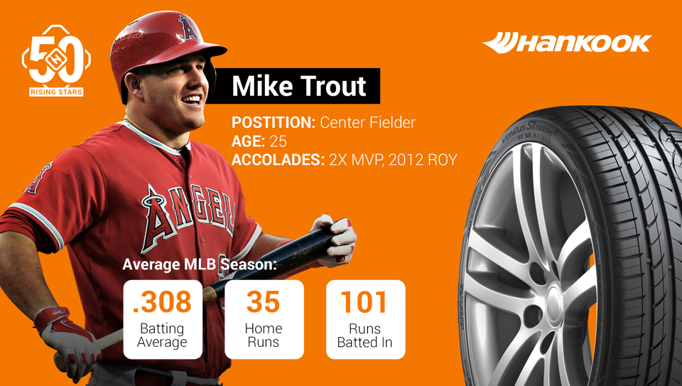 Mike Trout Hankook Infographic