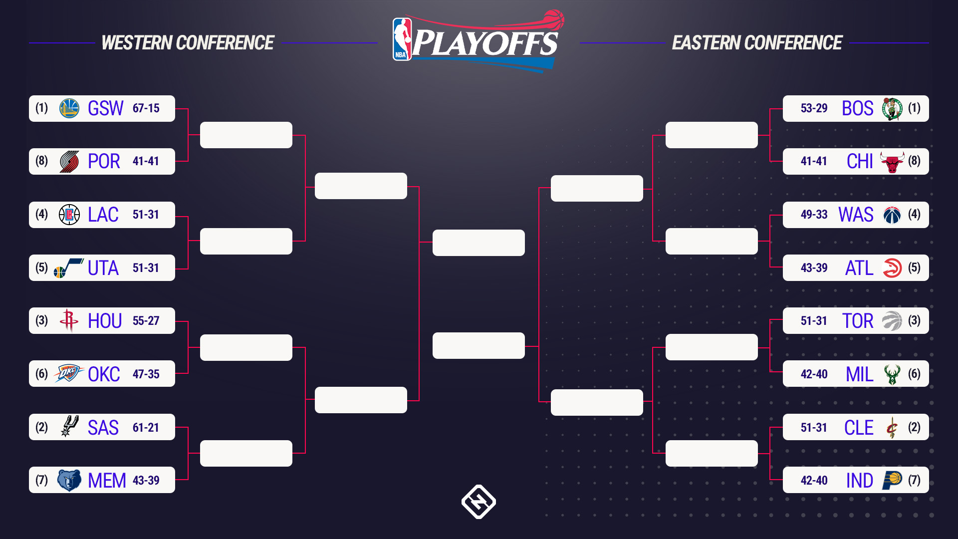 2019 NBA Playoffs: First-Round Schedule and Matchups