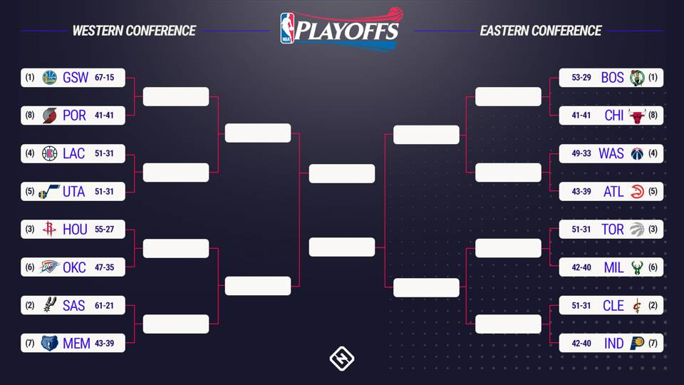 Nba Playoff Picture Standings Updated Schedules And More: NBA Playoffs 2017: Bracket Predictions, Series Picks For