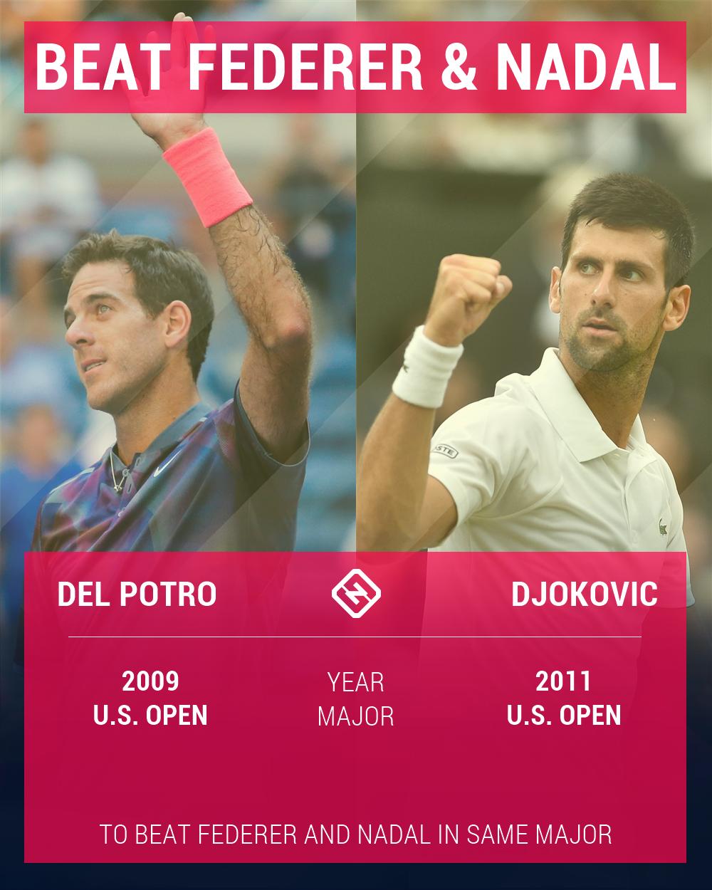 DelPotro-Djokovic-Wins.png