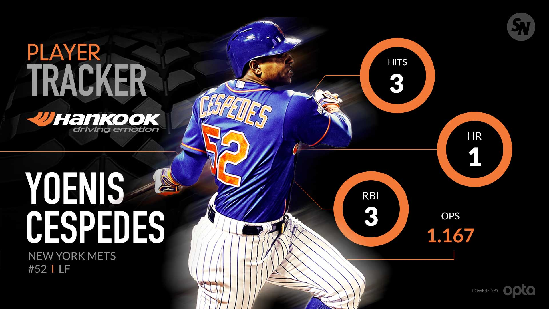 MLB Playoffs 2015 Yoenis Cespedes turns in clutch performance of