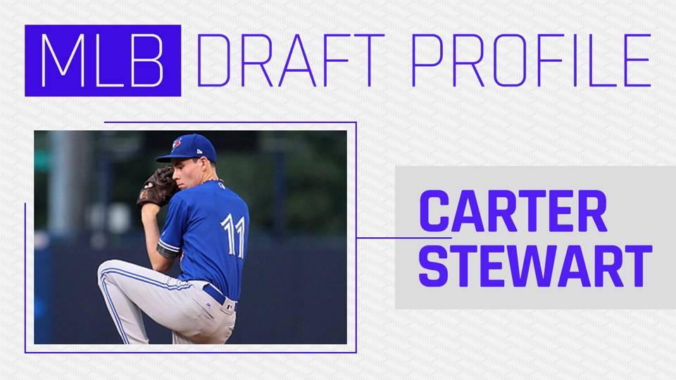 Carter-Stewart-FTR-Getty-SN-Graphics-052418