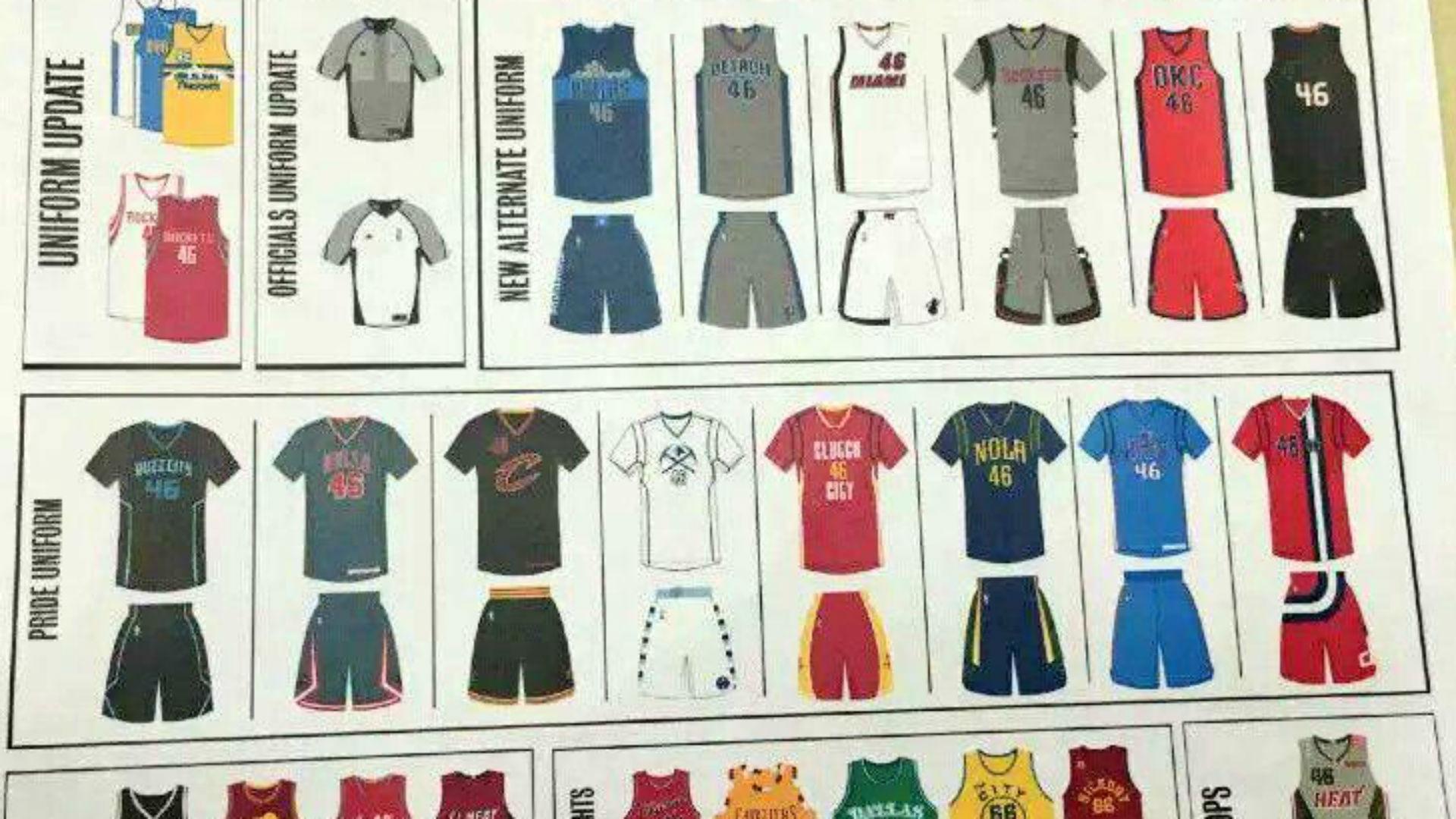 NBA uniform leaks feature Raptors' Drake alternate, Clutch ...