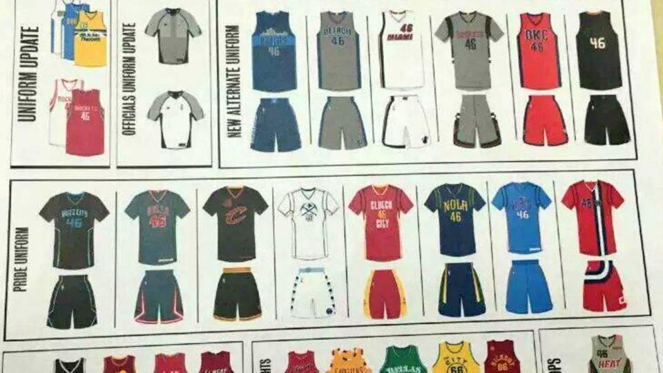 NBA uniform leaks feature Raptors  Drake alternate 232d47b8c