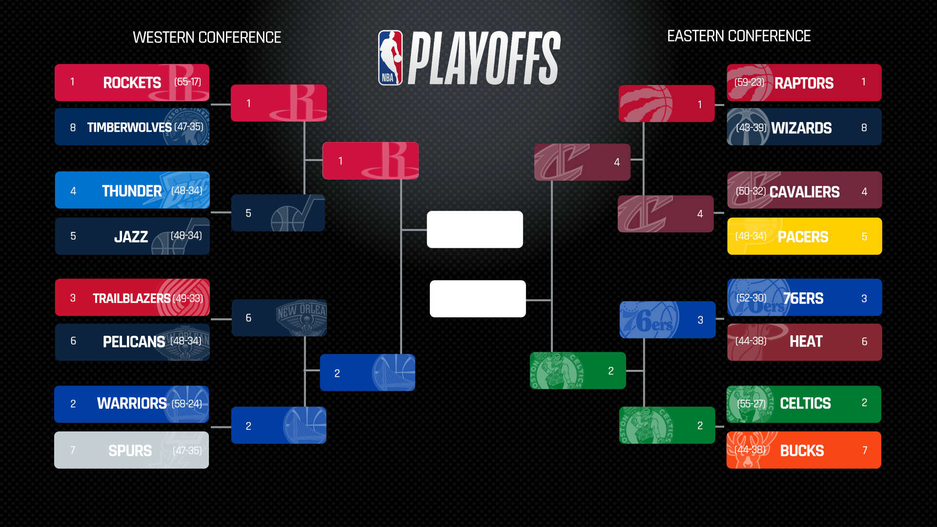 nba playoffs 2018: today's score, schedule, live updates | nba