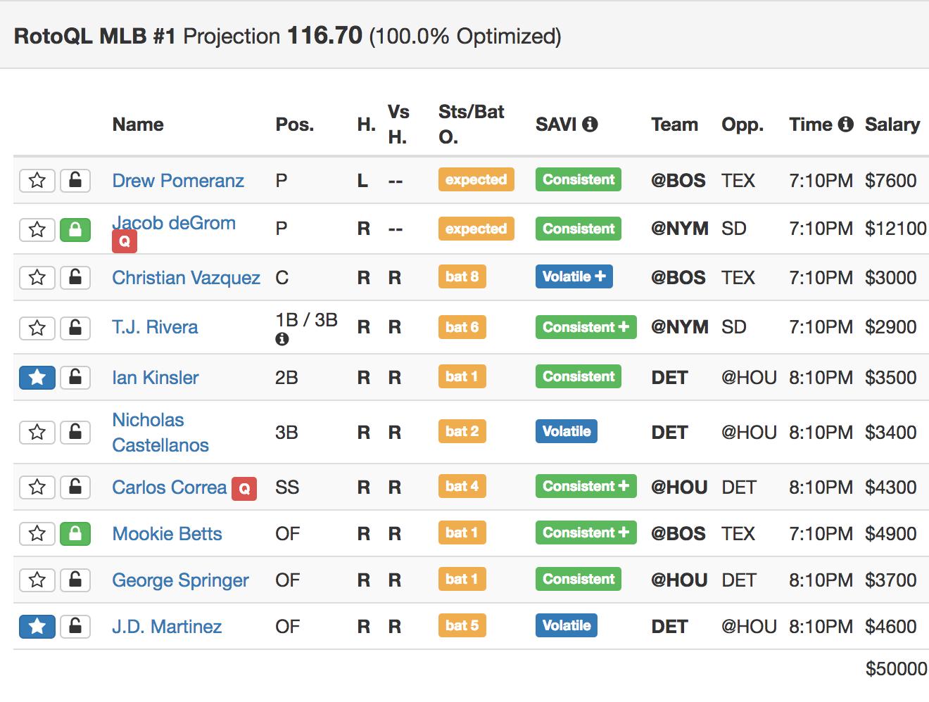 Daily Fantasy Baseball Picks: Sunday, July 30
