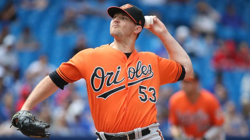 MLB trade rumors: Zach Britton suitors ranked by need, ability to make deal