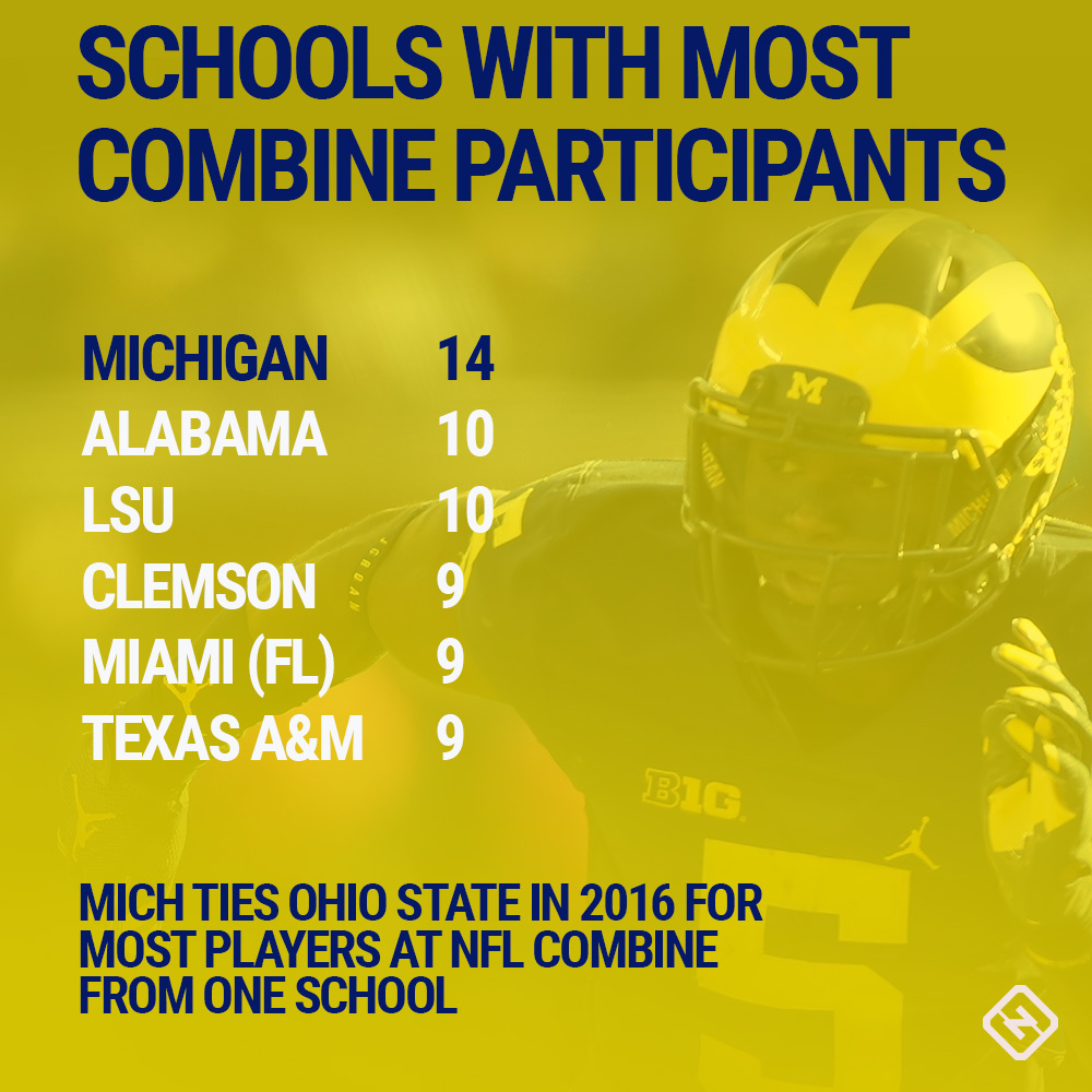Michigan Combine