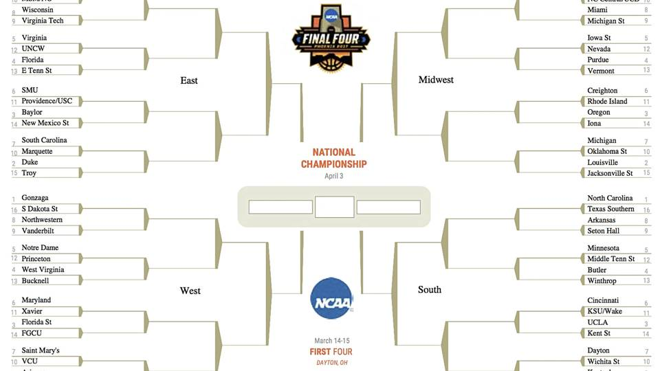 Ncaa Tournament 2017 Mike Decourcy S Updated Sweet 16