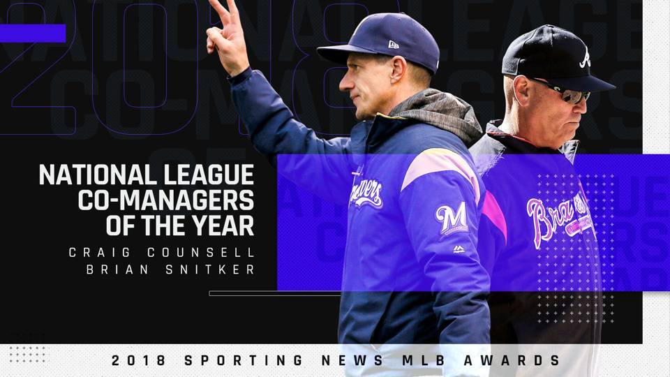 Craig Counsell, Brian Snitker voted Sporting News NL Co-Managers of the Year