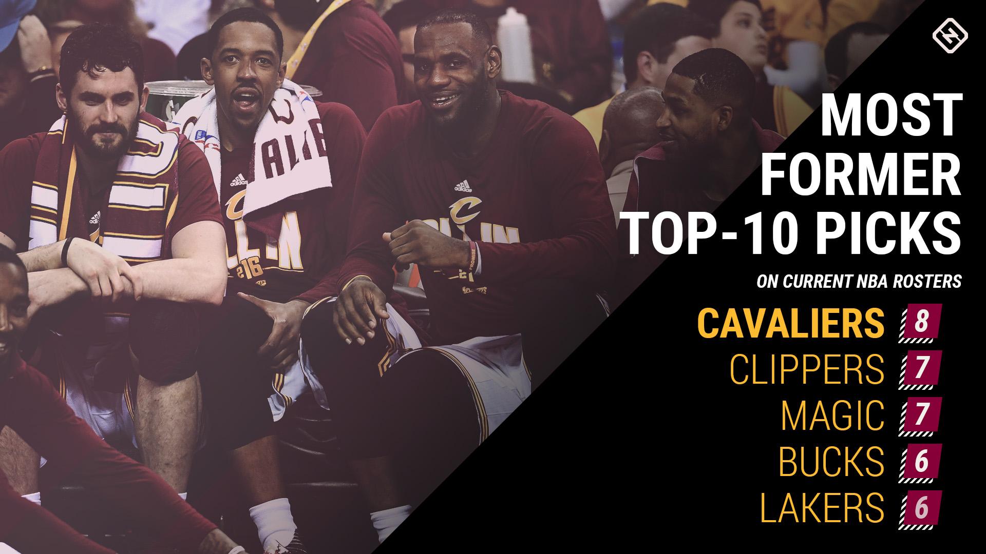 Cavs TOP-10