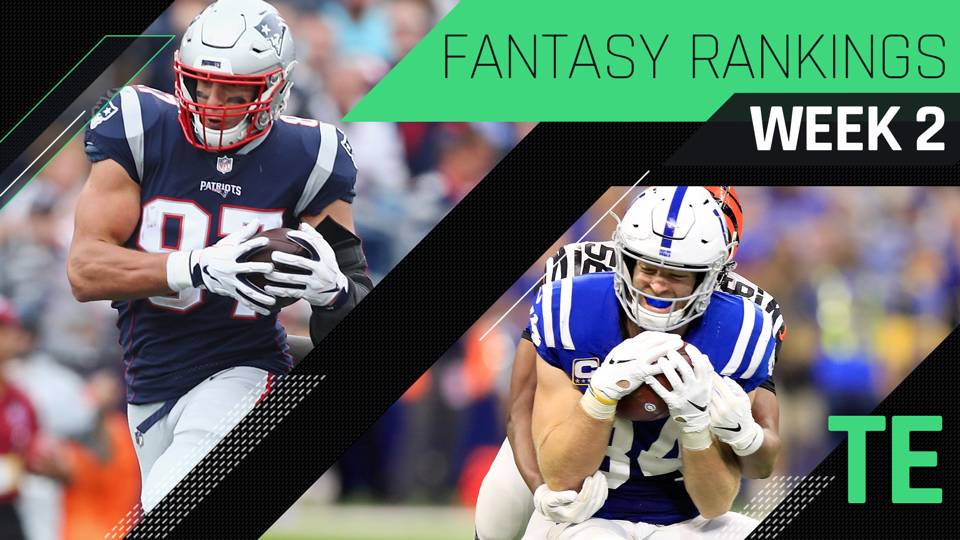 Fantasy-Week-2-Rankings-TE-FTR
