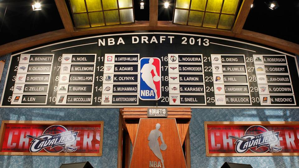 Quiz: Which team would select you in the 2015 NBA Draft ...