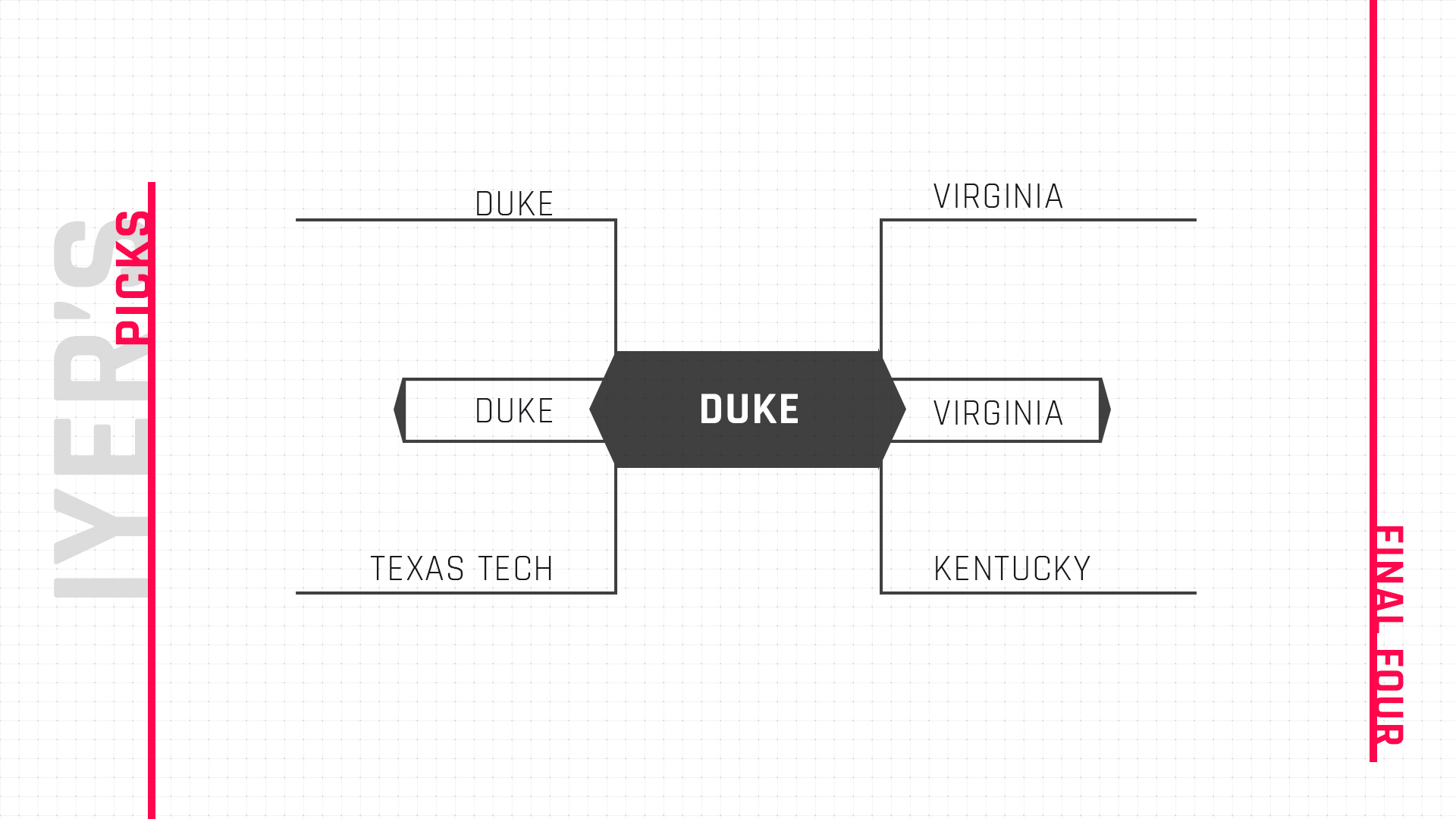 March Madness 2019: Using KenPom To Predict NCAA Bracket
