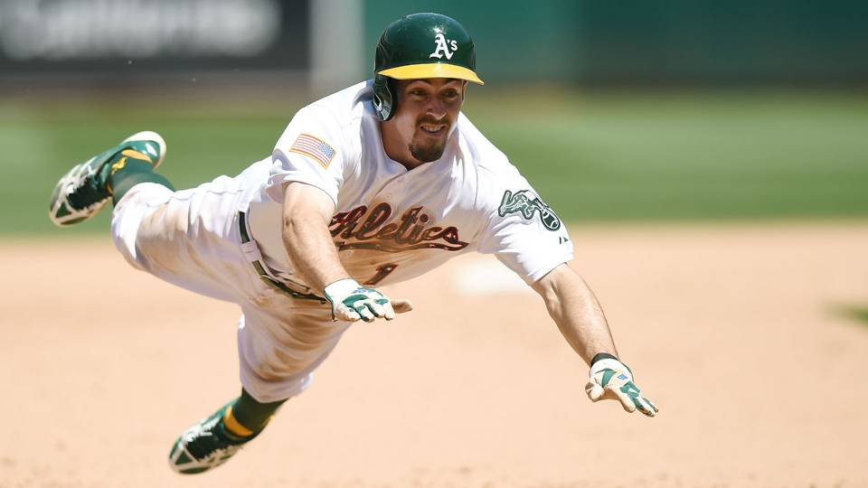 Daily Fantasy MLB Lineup Hitters To Buy Sell For Friday