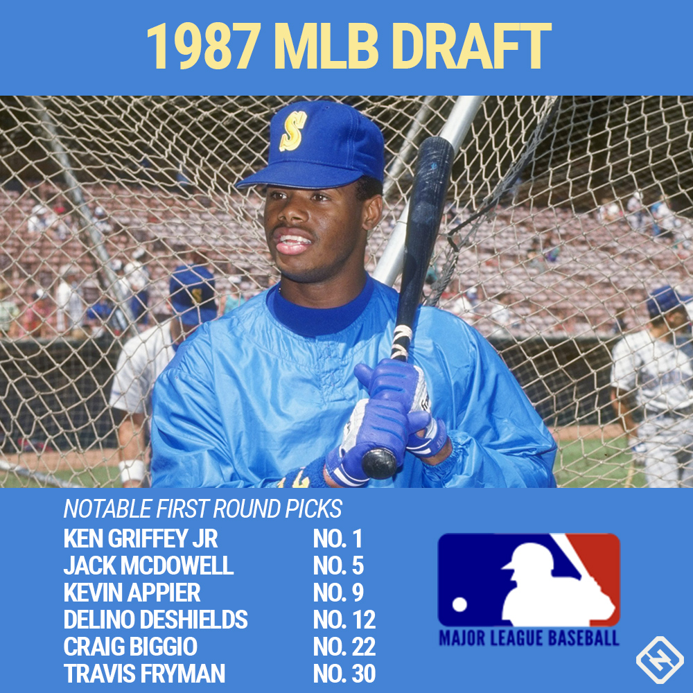 Ken Griffey Daughter Drafted right a...