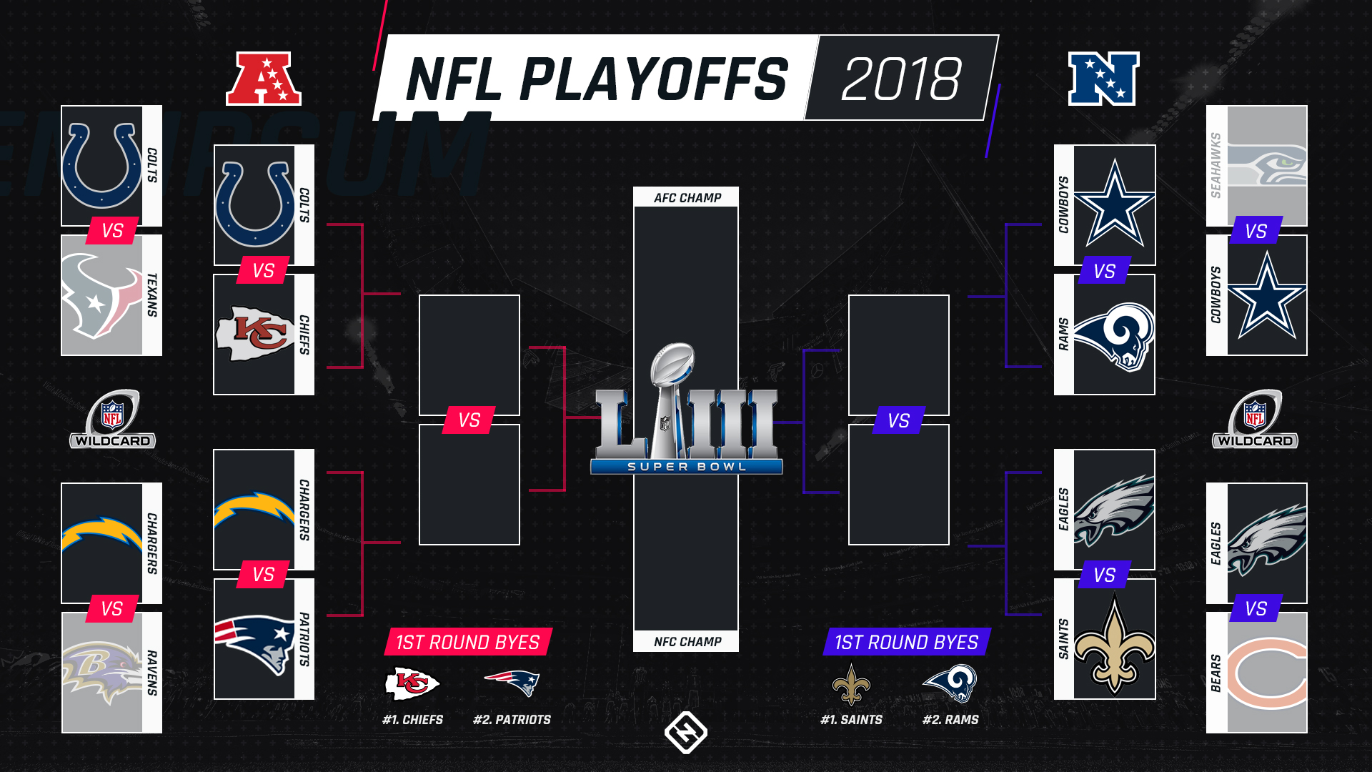 Nba Playoff Picture Standings Updated Schedules And More: NFL Playoff Bracket: Divisional Playoff Matchups, Schedule