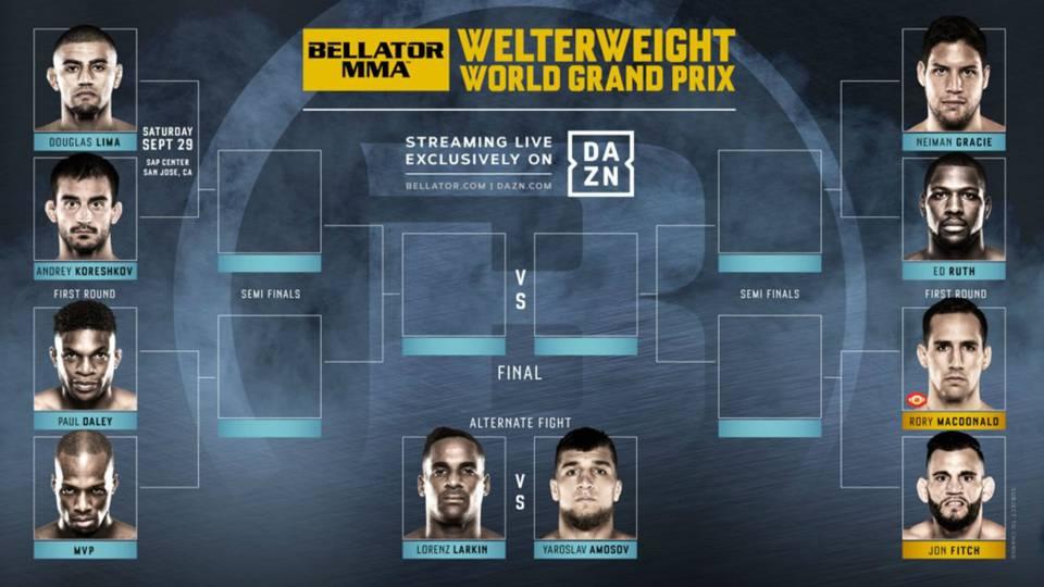 Bellator Welterweight Grand Prix